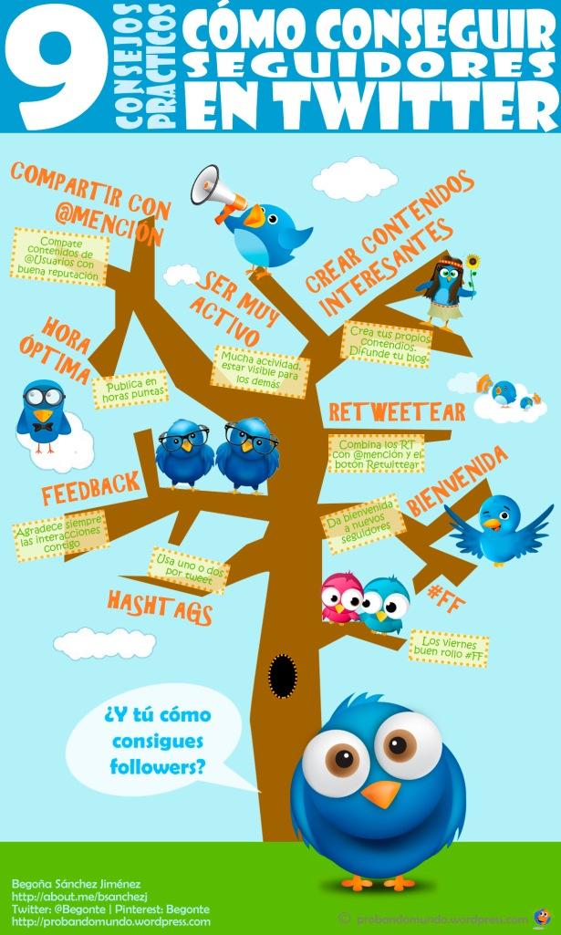 9 Consejos cómo conseguir seguidores en Twitter