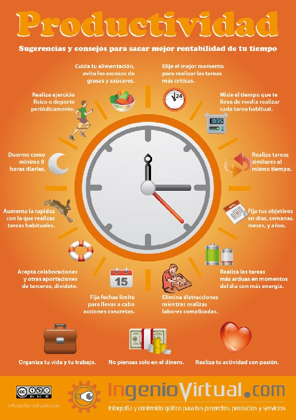 Infografía Consejos productividad