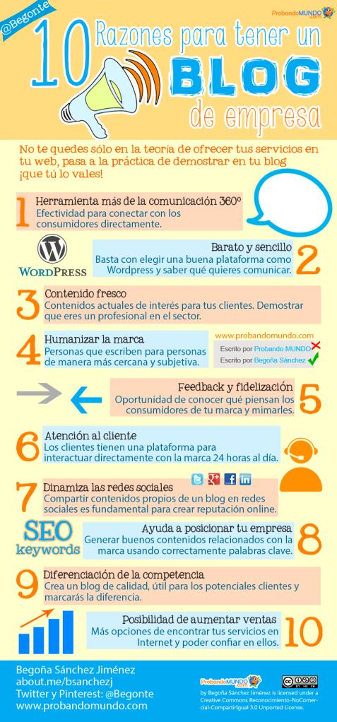 por que tener blog de empresa infografia