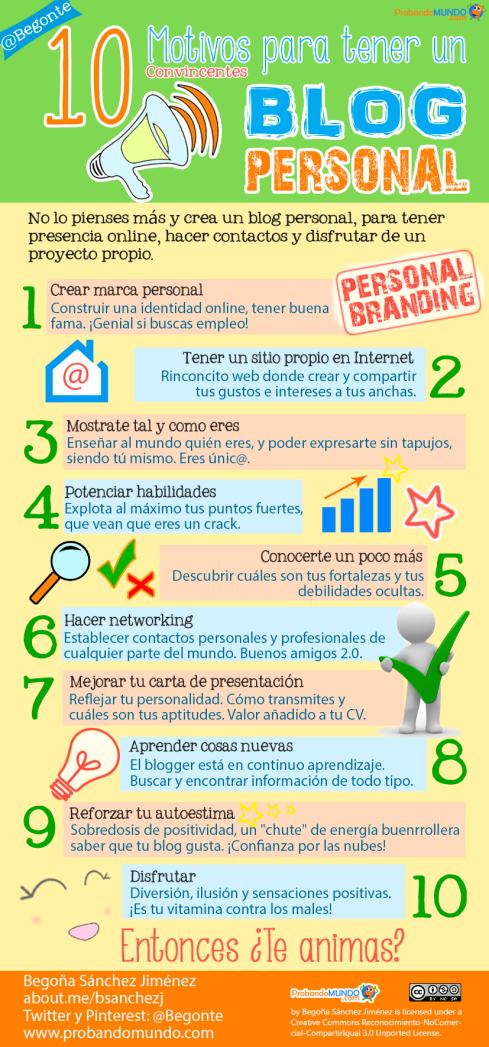 motivos tener blog personal branding