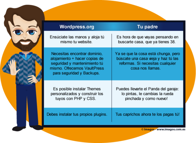 cerar-wordpress-org