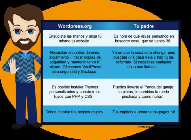 cerar-wordpress-org